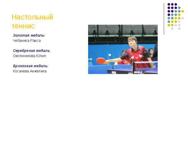 Настольный теннисЗолотая медаль:Чебаника Раиса Серебряная медаль:Овсянникова ЮлияБронзовая медаль:Косачева Анжелика