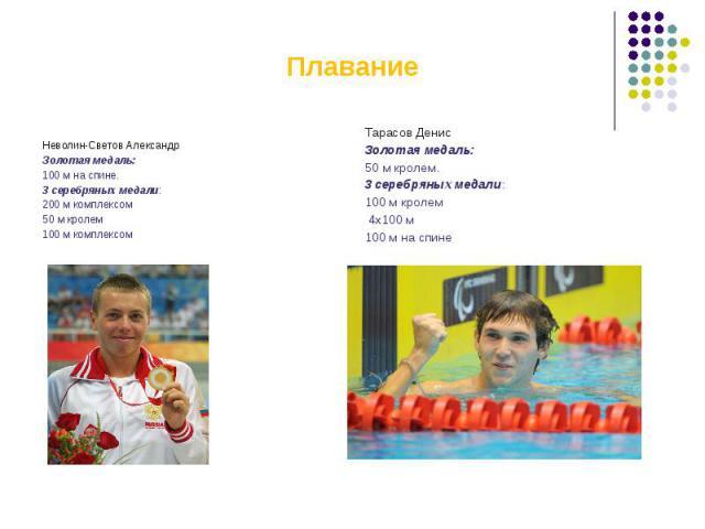 ПлаваниеНеволин-Светов АлександрЗолотая медаль:100 м на спине.3 серебряных медали:200 м комплексом 50 м кролем100 м комплексом