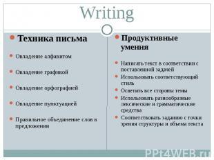 Writing Техника письма Овладение алфавитом Овладение графикой Овладение орфограф