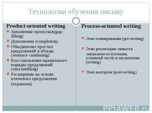 Технологии обучения письму Product-oriented writing Заполнение пропусков(gap- fi
