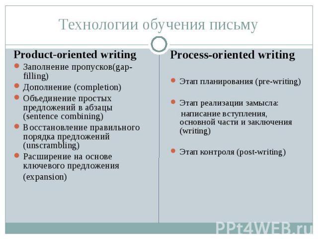Технологии обучения письму Product-oriented writing Заполнение пропусков(gap- filling) Дополнение (completion) Объединение простых предложений в абзацы (sentence combining) Восстановление правильного порядка предложений (unscrambling) Расширение на …