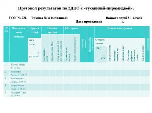 Протокол результатов по ЗДПО с «гусеницей-пирамидкой».Протокол результатов по ЗД