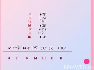 E (-2)3 Б (3,5)3 Ч 56 Ы (-2)2 В (-11)5 Е Ш (-1)0 56 (3,5)3 (-2)2 (-1)0 (-2)3 (-1