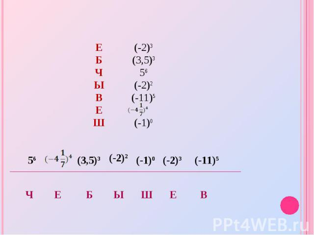 E (-2)3 Б (3,5)3 Ч 56 Ы (-2)2 В (-11)5 Е Ш (-1)0 56 (3,5)3 (-2)2 (-1)0 (-2)3 (-11)5 Ч E Б Ы Ш E В