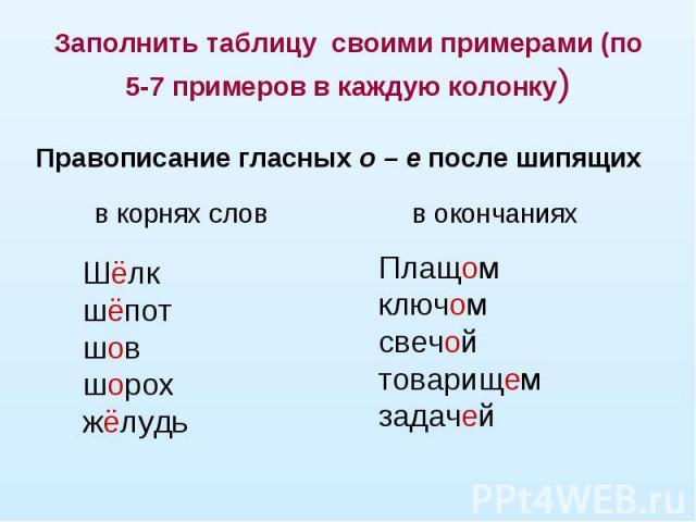 Заполнить таблицу своими примерами (по 5-7 примеров в каждую колонку)
