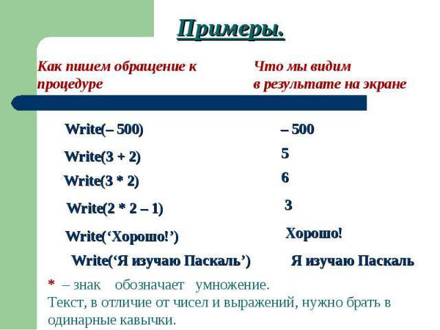 Как пишем обращение к процедуреЧто мы видим в результате на экране* – знак обозначает умножение.Текст, в отличие от чисел и выражений, нужно брать в одинарные кавычки.