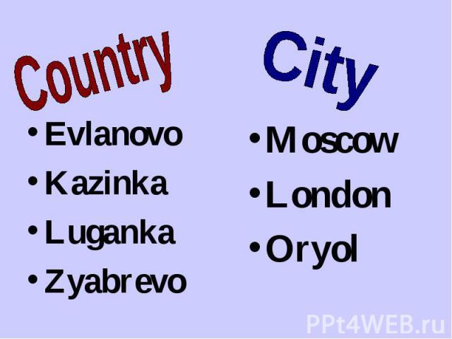 CountryEvlanovoKazinka LugankaZyabrevoMoscowLondonOryol