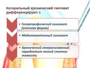 Катаральный хронический гингивит дифференцируют с