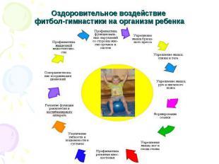 Оздоровительное воздействие фитбол-гимнастики на организм ребенка