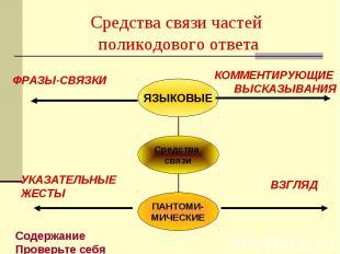 Средства связи частей поликодового ответаФРАЗЫ-СВЯЗКИКОММЕНТИРУЮЩИЕ ВЫСКАЗЫВАНИЯ