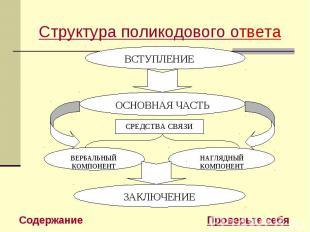 Структура поликодового ответа
