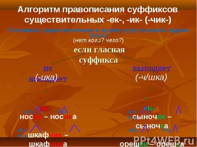 Алгоритм правописания суффиксов существительных -ек-, -ик- (-чик-)Поставьте существительное в форму родительного падежа (ед.ч.)(нет кого? чего?)если гласная суффикса