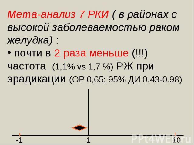 Мета-анализ 7 РКИ ( в районах с высокой заболеваемостью раком желудка) : почти в 2 раза меньше (!!!) частота (1,1% vs 1,7 %) РЖ при эрадикации (ОР 0,65; 95% ДИ 0.43-0.98)