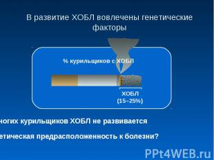 В развитие ХОБЛ вовлечены генетические факторыУ многих курильщиков ХОБЛ не разви