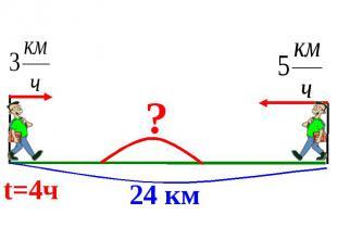24 км ? t=4ч