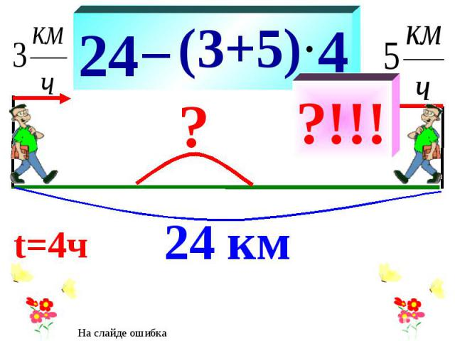 24− 24 км ? (3+5) 4 t=4ч ?!!! На слайде ошибка