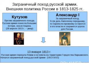 Заграничный поход русской армии. Внешняя политика России в 1813-1825 гг. Кутузов