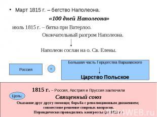 Март 1815 г. – бегство Наполеона. «100 дней Наполеона» июль 1815 г. – битва при