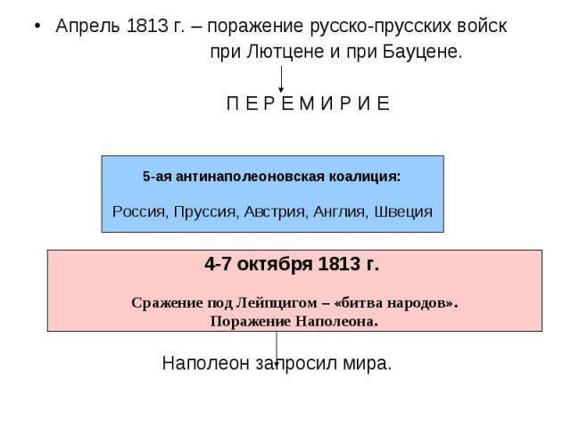 Апрель 1813 г. – поражение русско-прусских войск при Лютцене и при Бауцене. П Е Р Е М И Р И Е Наполеон запросил мира. 5-ая антинаполеоновская коалиция: Россия, Пруссия, Австрия, Англия, Швеция 4-7 октября 1813 г. Сражение под Лейпцигом – «битва наро…