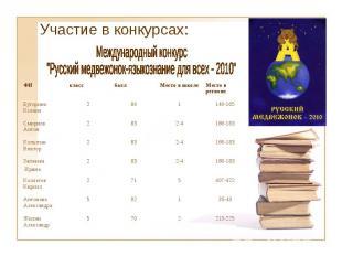 Участие в конкурсах: ФИ класс балл Место в школе Место в регионе Буторина Ксения