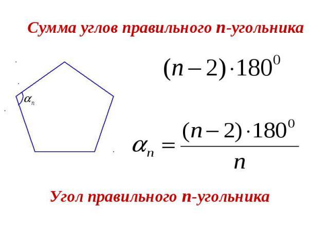 Сумма углов правильного n-угольника Угол правильного n-угольника
