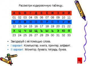 Рассмотри кодировочную таблицу. А Б В Г Д Е Ё Ж З И Й 01 02 03 04 05 06 07 08 09