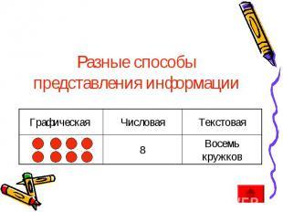 Разные способы представления информации Восемь кружков 8 Текстовая Числовая Граф