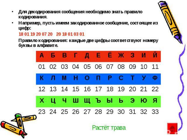 Для декодирования сообщения необходимо знать правило кодирования. Например, пусть имеем закодированное сообщение, состоящее из цифр: 18 01 19 20 07 20 20 18 01 03 01 Правило кодирования: каждые две цифры соответствуют номеру буквы в алфавите. Растёт…