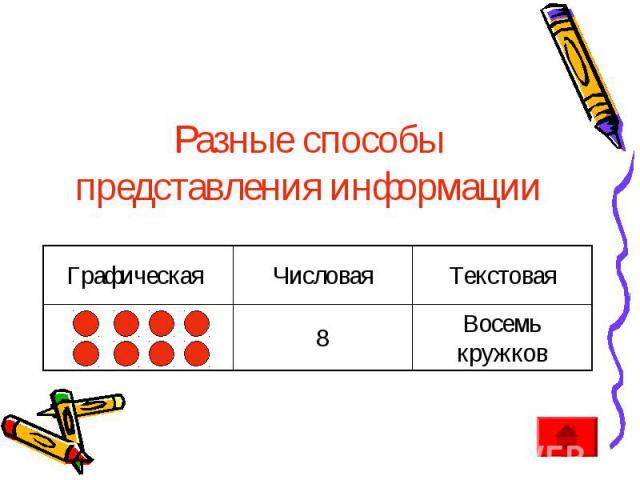 Разные способы представления информации Восемь кружков 8 Текстовая Числовая Графическая