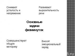 Основные задачифизминуток