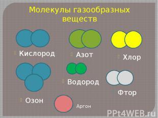 Молекулы газообразных веществФтор