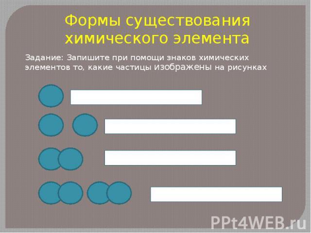 Формы существования химического элементаЗадание: Запишите при помощи знаков химических элементов то, какие частицы изображены на рисунках