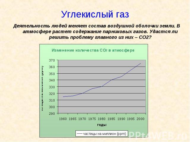Углекислый газ Деятельность людей меняет состав воздушной оболочки земли. В атмосфере растет содержание парниковых газов. Удастся ли решить проблему главного из них – СО2?