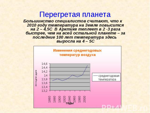 Перегретая планета Большинство специалистов считают, что к 2010 году температура на Земле повысится на 2 – 4,5С В Арктике теплеет в 2 -3 раза быстрее, чем на всей остальной планете – за последние 100 лет температура здесь выросла на 4 – 5С