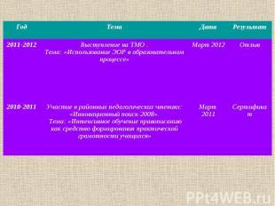Год Тема Дата Результат 2011-2012 Выступление на ТМО . Тема: «Использование ЭОР