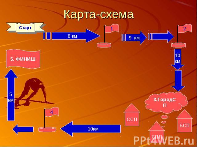 Карта-схема Старт 1 8 км 2 9 км 10 км БСП СПП ССП 3.ГородСП 4 10км 5 км 5. ФИНИШ