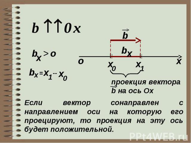 о х b x 0 1 x b x проекция вектора b на ось Ох b = x 1 -- x 0 Если вектор сонаправлен с направлением оси на которую его проецируют, то проекция на эту ось будет положительной. x b x > о