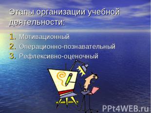 Этапы организации учебной деятельности: Мотивационный Операционно-познавательный