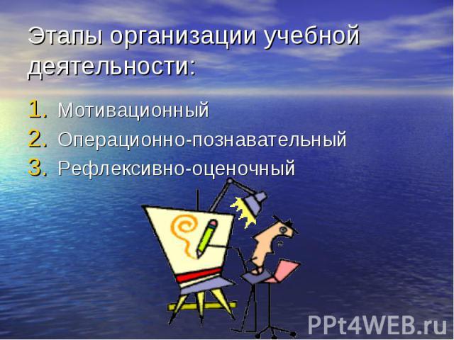 Этапы организации учебной деятельности: Мотивационный Операционно-познавательный Рефлексивно-оценочный