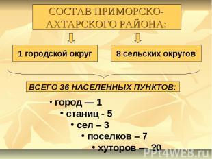 1 городской округ 8 сельских округов ВСЕГО 36 НАСЕЛЕННЫХ ПУНКТОВ: город — 1 стан