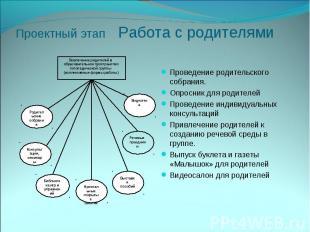 Вовлечение родителей в образовательное пространство логопедической группы (колле