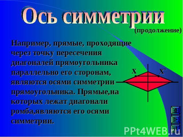 (продолжение) Например, прямые, проходящие через точку пересечения диагоналей прямоугольника параллельно его сторонам, являются осями симметрии прямоугольника. Прямые,на которых лежат диагонали ромба,являются его осями симметрии. Х Х`