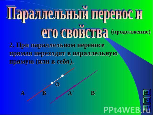 2. При параллельном переносе прямая переходит в параллельную прямую (или в себя). (продолжение) А А` В` О В В