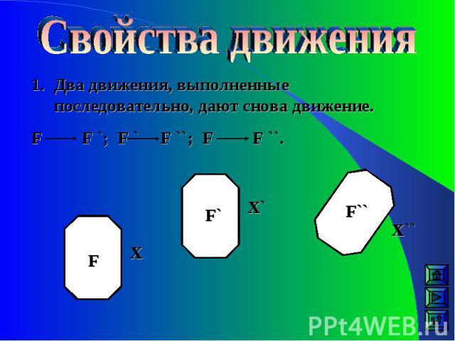 Два движения, выполненные последовательно, дают снова движение. F F `; F ` F ``; F F ``. F F` F`` Х Х` Х``