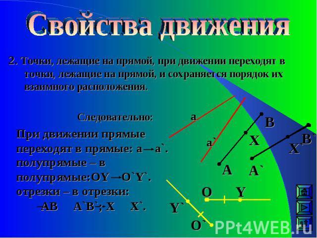 2. Точки, лежащие на прямой, при движении переходят в точки, лежащие на прямой, и сохраняется порядок их взаимного расположения. Следовательно: При движении прямые переходят в прямые: а а`. А А` B B` X X` O O` Y Y` a` а полупрямые – в полупрямые:OY …