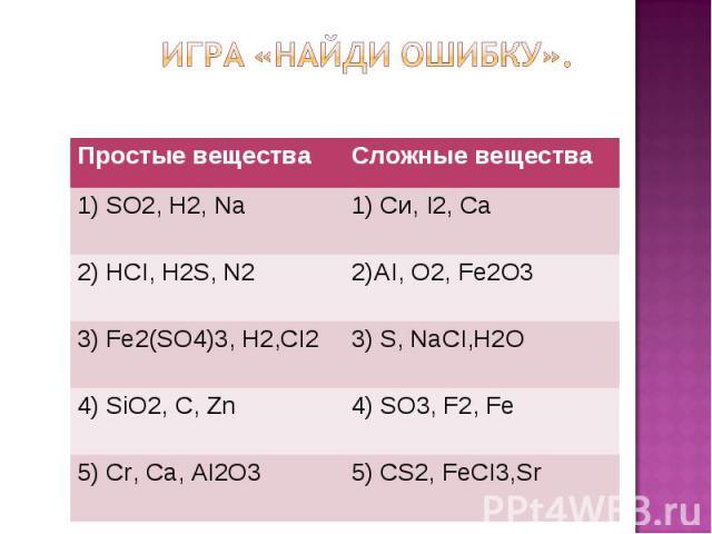 Простые вещества Сложные вещества 1) SO2, Н2, Na 1) Си, I2, Cа 2) НСI, Н2S, N2 2)АI, O2, Fe2O3 3) Fe2(SO4)3, H2,CI2 3) S, NaCI,H2O 4) SiO2, C, Zn 4) SO3, F2, Fe 5) Cr, Ca, АI2O3 5) CS2, FeCI3,Sr