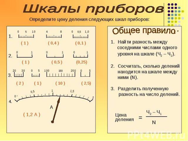 = Ч2 – Ч1 N Цена деления Найти разность между соседними числами одного уровня на шкале (Ч2 – Ч1). Сосчитать, сколько делений находится на шкале между ними (N). Разделить полученную разность на число делений. 0 4. 1 2 1,5 0,5 ( 1,2 А ) А Определить ц…