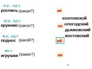 роспись кружево поднос игрушки жостовский вологодский дымковский хохломской ая о