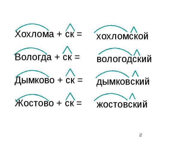 Хохлома + ск = Вологда + ск = Дымково + ск = Жостово + ск = хохломской вологодский дымковский жостовский