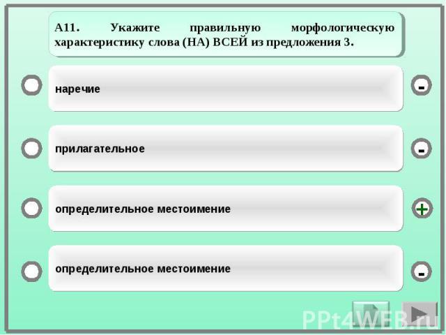 А11. Укажите правильную морфологическую характеристику слова (НА) ВСЕЙ из предложения 3.наречиеприлагательноеопределительное местоимениеопределительное местоимение